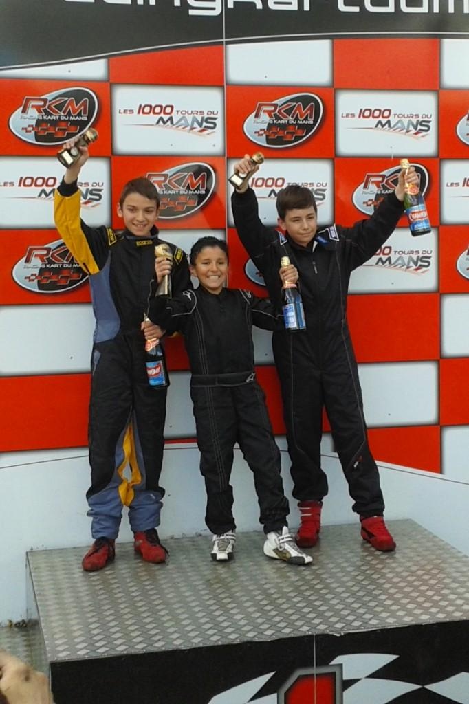 3ème Victoire au Mans devant Clément son principal adversaire au championnat
